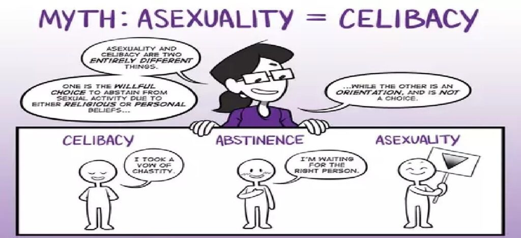 asexuality, myth, asexual men, celibacy